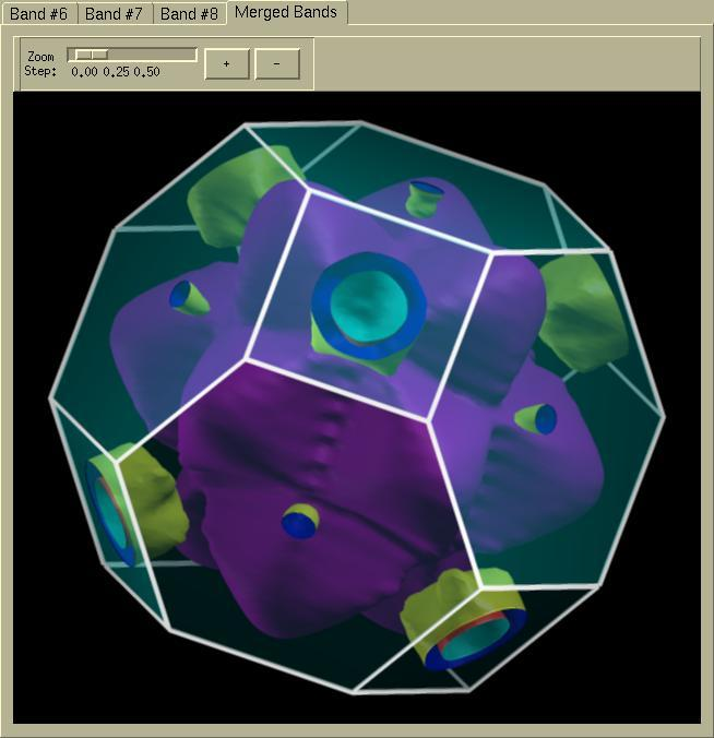 XCrySDen - (X-Window) Crystalline Structures and Densities